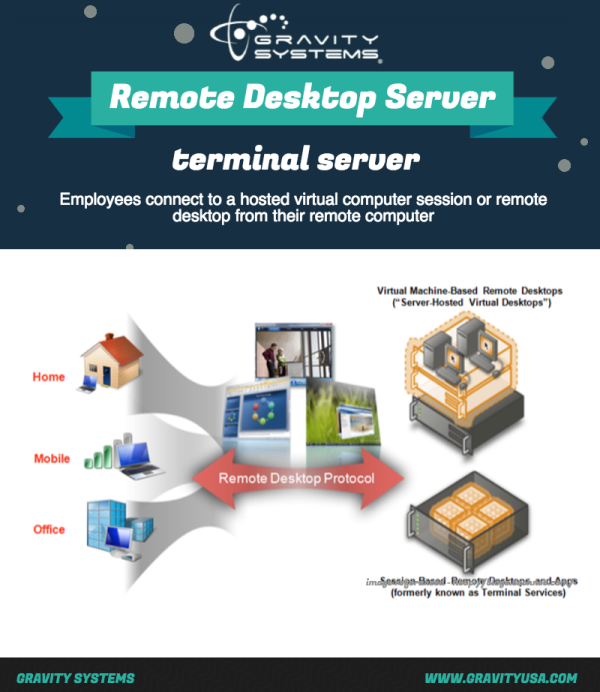 Remote Desktop Server Gravity Systems  1 resized 600