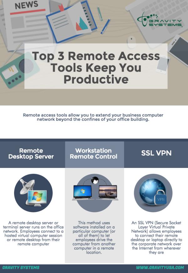Remote Desktop Server 2 (1) resized 600