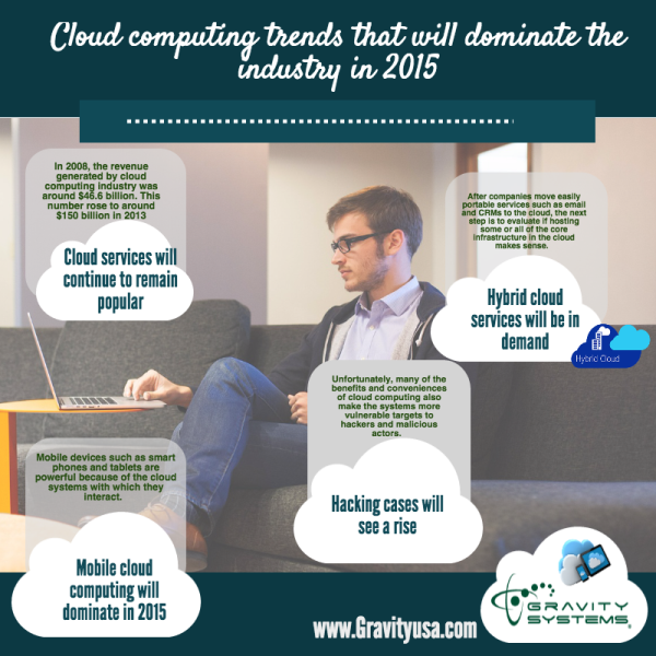 Cloud computing trends resized 600