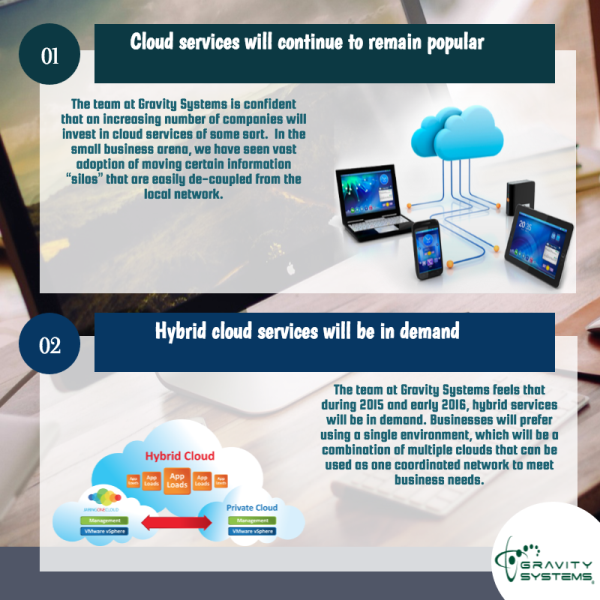 cloud services nd hybrid cloud resized 600